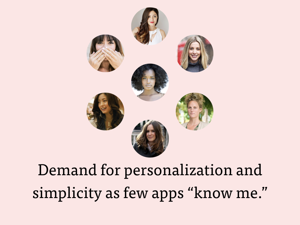 MiaMia Pitch Deck Personalization